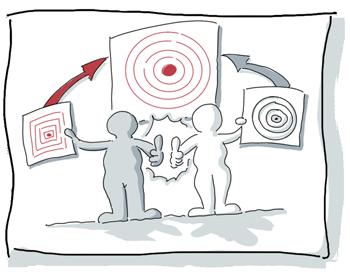 Ziele von Mitarbeitergesprächen
